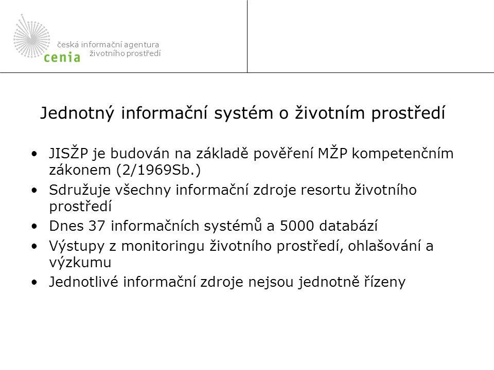 Informační agentura CENIA vznikla 1.4.2005 jako integrační prvek JISŽP Účelem CENIA je –Zprostředkovávání informací zadavatelům –Interpretace informací –Orientace na informační produkty –Řízení informačních toků v resortu –Služby veřejné správě a občanům česká informační agentura životního prostředí CENIA, česká informační agentura životního prostředí