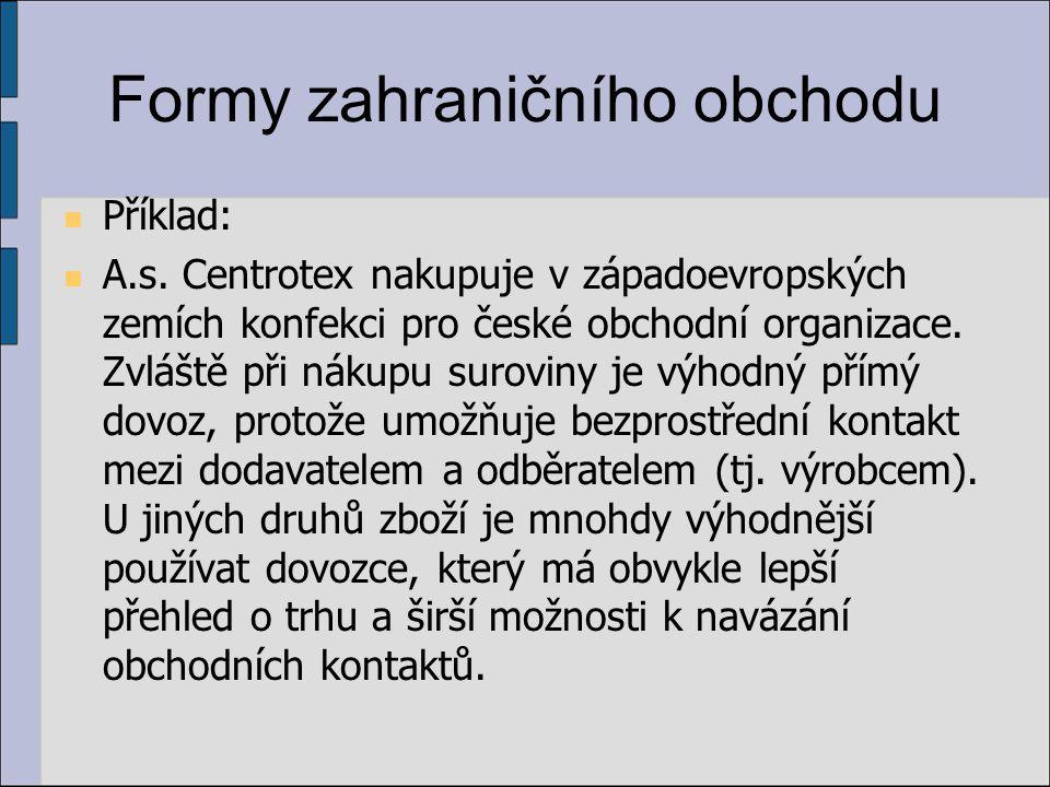 Formy zahraničního obchodu Příklad: A.s. Centrotex nakupuje v západoevropských zemích konfekci pro české obchodní organizace. Zvláště při nákupu surov