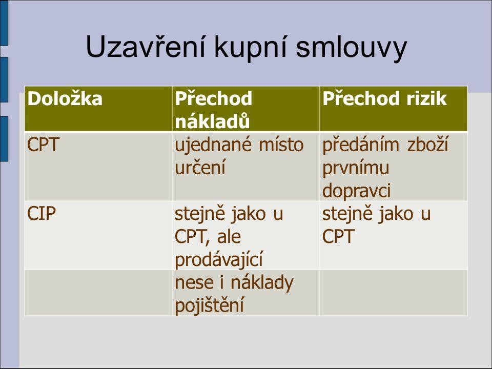 Uzavření kupní smlouvy DoložkaPřechod nákladů Přechod rizik CPTujednané místo určení předáním zboží prvnímu dopravci CIPstejně jako u CPT, ale prodáva