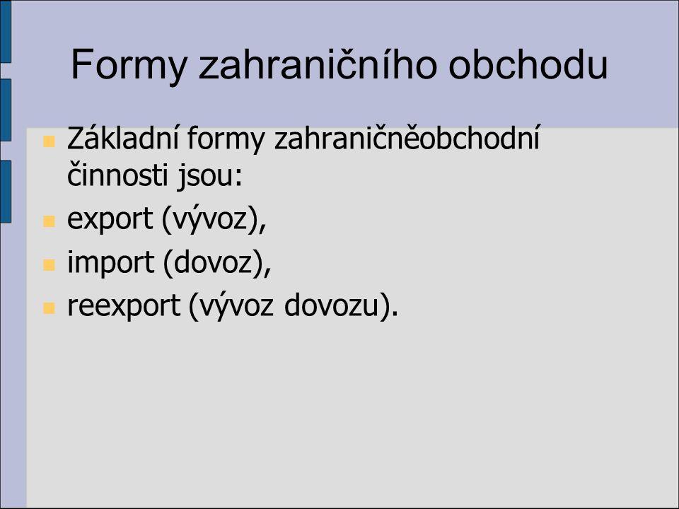 Formy zahraničního obchodu Základní formy zahraničněobchodní činnosti jsou: export (vývoz), import (dovoz), reexport (vývoz dovozu).