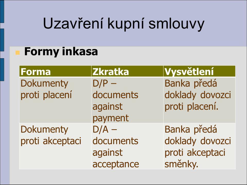 Uzavření kupní smlouvy Formy inkasa FormaZkratkaVysvětlení Dokumenty proti placení D/P – documents against payment Banka předá doklady dovozci proti placení.