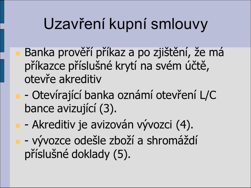 Uzavření kupní smlouvy Banka prověří příkaz a po zjištění, že má příkazce příslušné krytí na svém účtě, otevře akreditiv - Otevírající banka oznámí otevření L/C bance avizující (3).