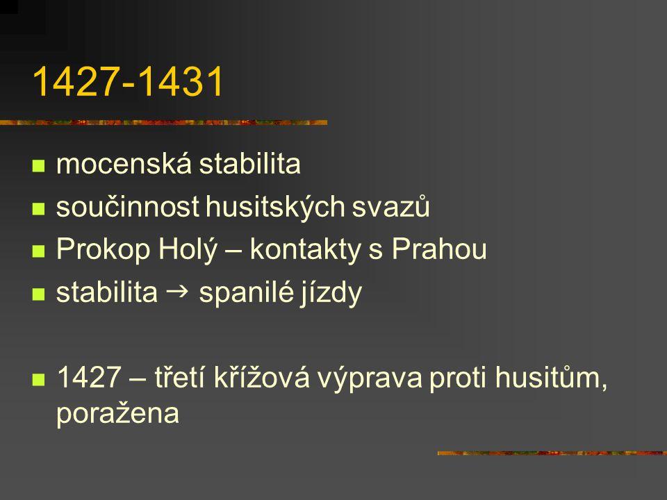 1427-1431 mocenská stabilita součinnost husitských svazů Prokop Holý – kontakty s Prahou stabilita  spanilé jízdy 1427 – třetí křížová výprava proti
