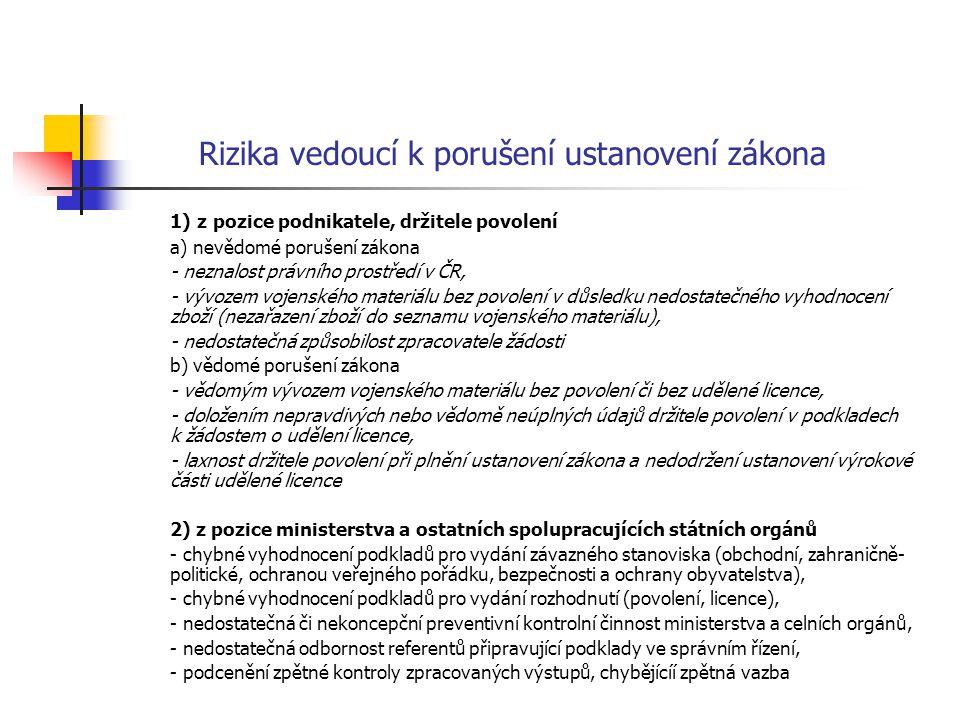 Rizika vedoucí k porušení ustanovení zákona 1) z pozice podnikatele, držitele povolení a) nevědomé porušení zákona - neznalost právního prostředí v ČR