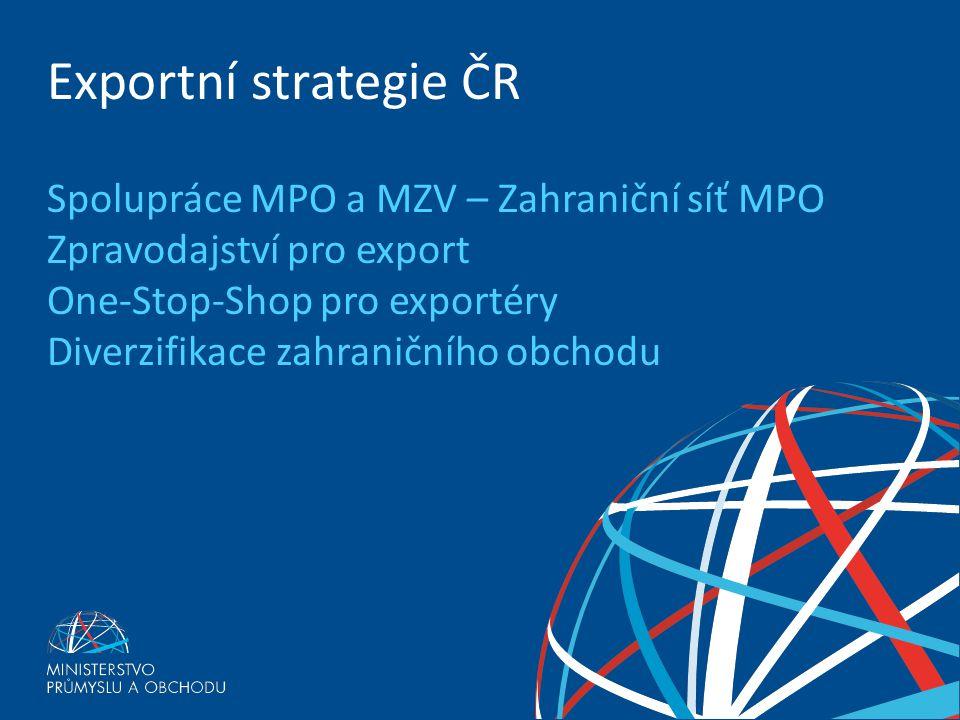 EXPORTNÍ STRATEGIE ČESKÉ REPUBLIKY PRO OBDOBÍ 2012 - 2020 Exportní strategie ČR Spolupráce MPO a MZV – Zahraniční síť MPO Zpravodajství pro export One