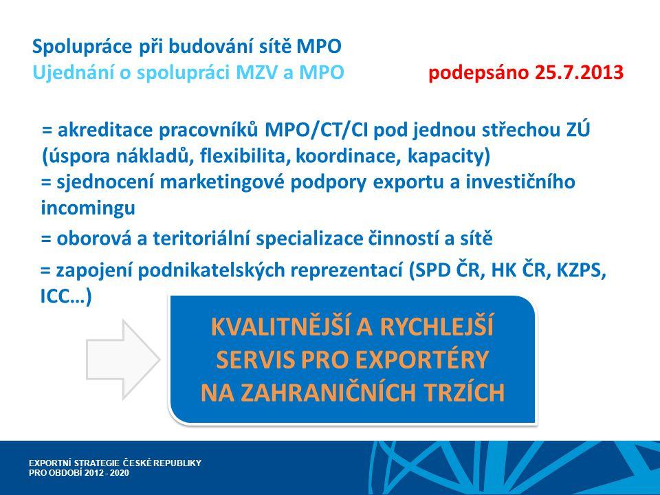 EXPORTNÍ STRATEGIE ČESKÉ REPUBLIKY PRO OBDOBÍ 2012 - 2020 Spolupráce při budování sítě MPO Ujednání o spolupráci MZV a MPO podepsáno 25.7.2013 = akred