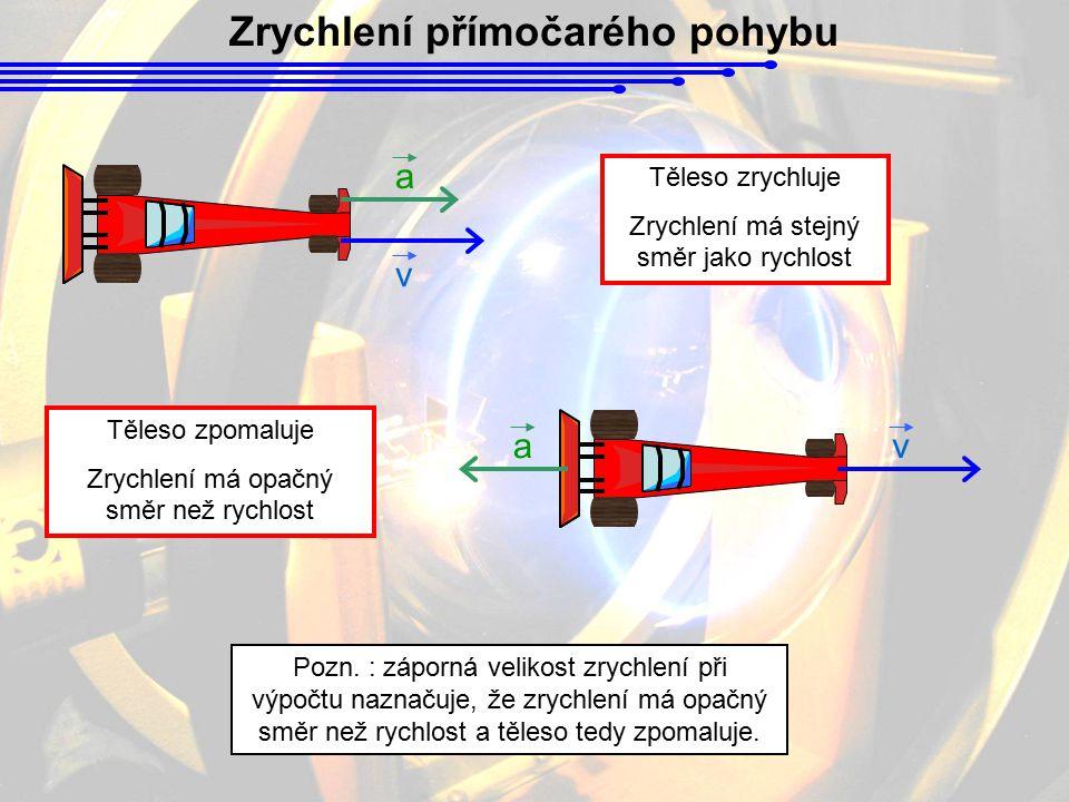 Zrychlení přímočarého pohybu v a Těleso zrychluje Zrychlení má stejný směr jako rychlost va Těleso zpomaluje Zrychlení má opačný směr než rychlost Poz