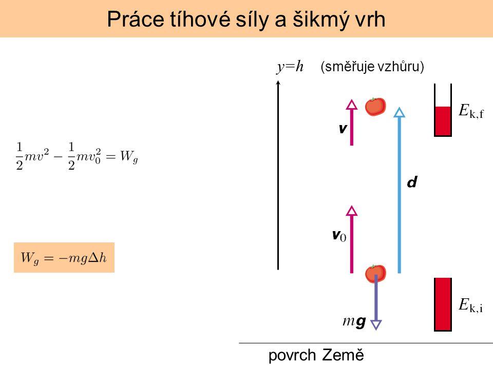 Práce tíhové síly a šikmý vrh y=h (směřuje vzhůru) povrch Země