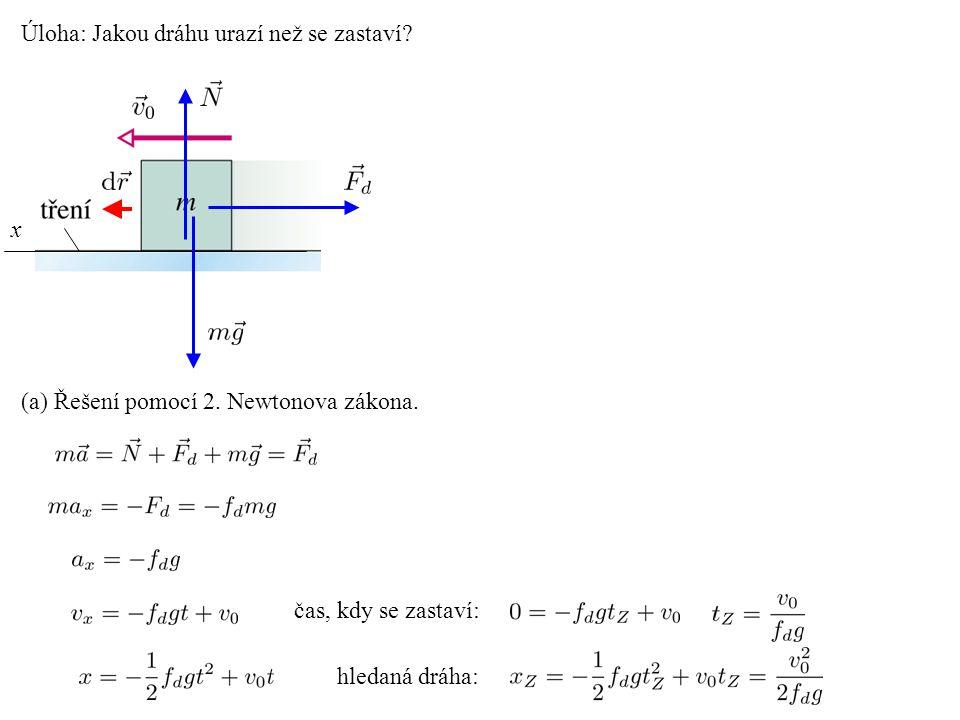Úloha: Jakou dráhu urazí než se zastaví? (a) Řešení pomocí 2. Newtonova zákona. čas, kdy se zastaví: hledaná dráha: x