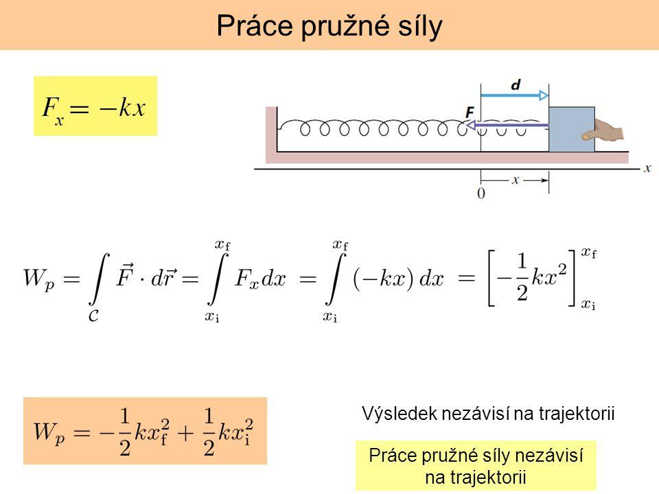 x Práce pružné síly nezávisí na trajektorii Výsledek nezávisí na trajektorii Práce pružné síly