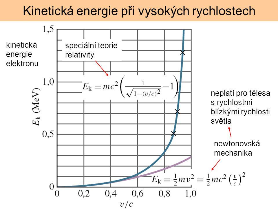 Kinetická energie při vysokých rychlostech kinetická energie elektronu newtonovská mechanika speciální teorie relativity neplatí pro tělesa s rychlost