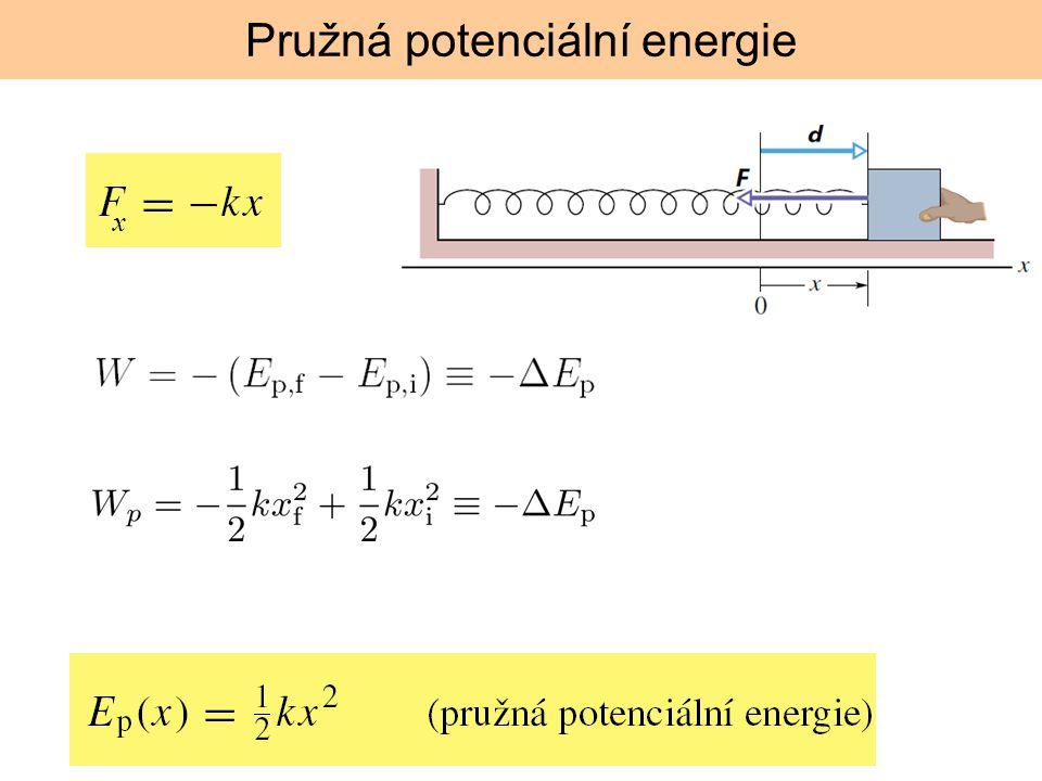 x Pružná potenciální energie