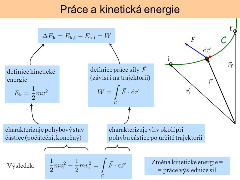 i f C Výsledek: charakterizuje vliv okolí při pohybu částice po určité trajektorii Změna kinetické energie = = práce výslednice sil charakterizuje poh