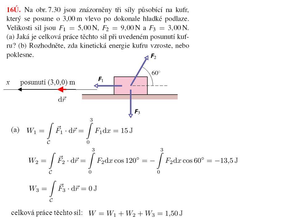 posunutí (3,0,0) mx Pokud působí pouze tyto síly (??), pak se změna kinetické energie rovná celkové práci těchto sil, tj.