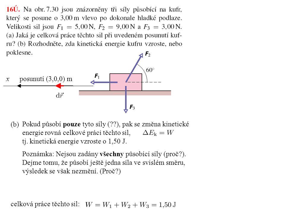 posunutí (3,0,0) mx Pokud působí pouze tyto síly (??), pak se změna kinetické energie rovná celkové práci těchto sil, tj. kinetická energie vzroste o