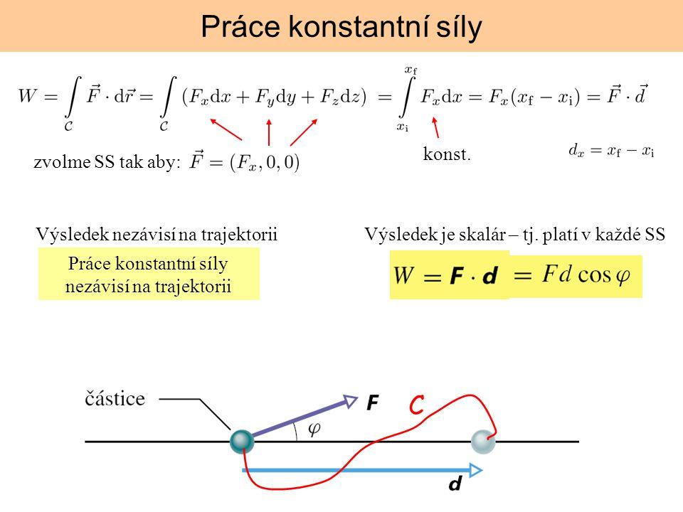 Práce konstantní síly zvolme SS tak aby: Výsledek je skalár – tj. platí v každé SS Práce konstantní síly nezávisí na trajektorii Výsledek nezávisí na