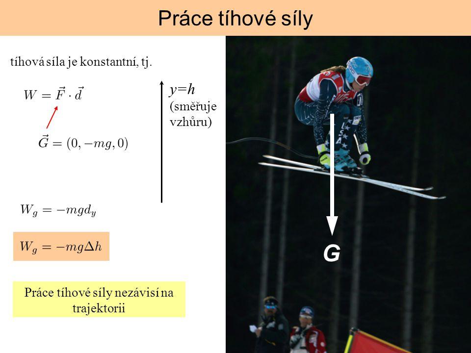 y=h (směřuje vzhůru) Práce tíhové síly tíhová síla je konstantní, tj. Práce tíhové síly nezávisí na trajektorii G