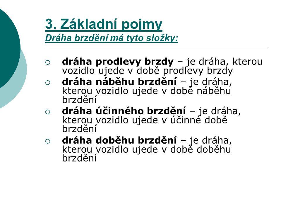3. Základní pojmy obr.1 Doba brzdění a její složky