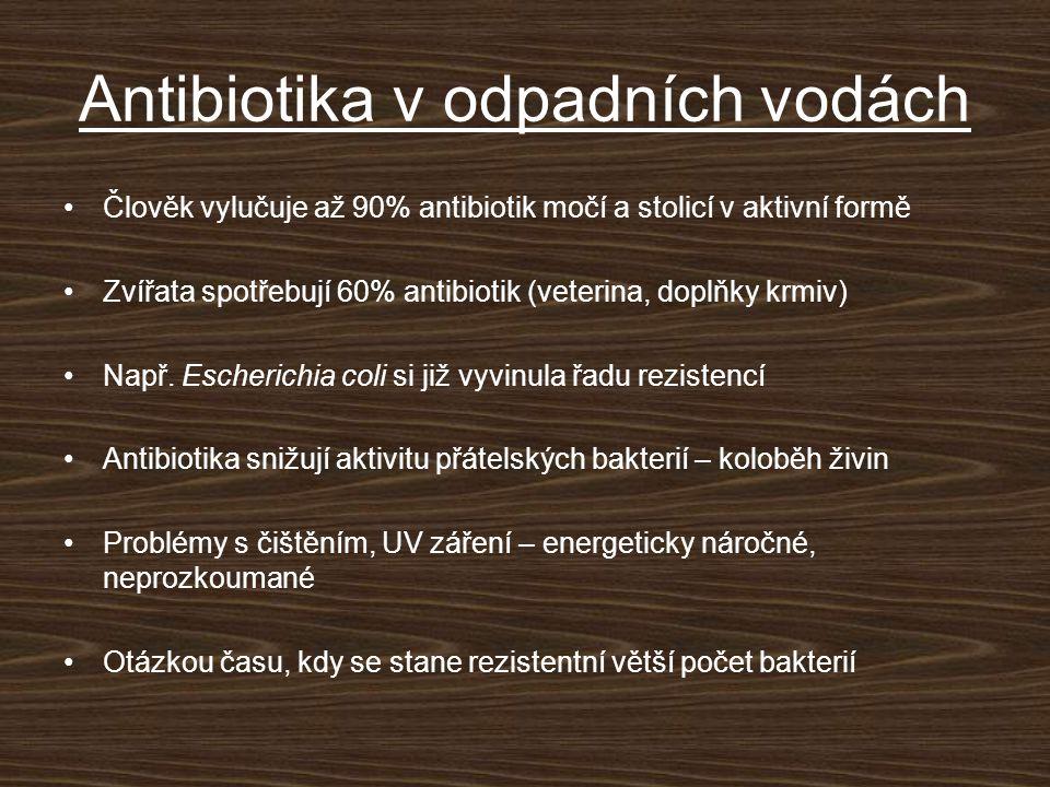 Antibiotika v odpadních vodách Člověk vylučuje až 90% antibiotik močí a stolicí v aktivní formě Zvířata spotřebují 60% antibiotik (veterina, doplňky krmiv) Např.