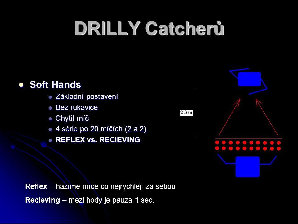 """DRILLY Catcherů POP UPS POP UPS Trenér pálí fungem míče nad C Trenér pálí fungem míče nad C C je v základní pozici C je v základní pozici Jakmile vidí míč, pod kontrolou se obrací dozadu (R nebo L rukou odsune rozhodčího) a odhazuje masku od místa chytu míče Jakmile vidí míč, pod kontrolou se obrací dozadu (R nebo L rukou odsune rozhodčího) a odhazuje masku od místa chytu míče POZOR: míč má zpětnou rotaci, C se musí dostat do pozice jako polař POZOR: míč má zpětnou rotaci, C se musí dostat do pozice jako polař Možno použít stroj Možno použít stroj SOUHRA Pitcher - Catcher SOUHRA Pitcher - Catcher C na HP v bloku, dívá se na zem C na HP v bloku, dívá se na zem P hodí míč k plotu P hodí míč k plotu Na povel C vystartuje pro míč a hází zpět na HP Na povel C vystartuje pro míč a hází zpět na HP P ukazuje a """"říká směr, kde je míč P ukazuje a """"říká směr, kde je míč """"Jedna, jedna, jedna……."""