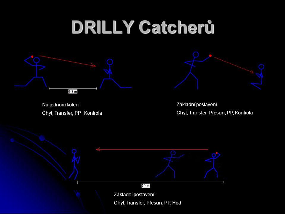 DRILLY Catcherů Na jednom koleni Chyt, Transfer, PP, Kontrola Základní postavení Chyt, Transfer, Přesun, PP, Kontrola Základní postavení Chyt, Transfer, Přesun, PP, Hod