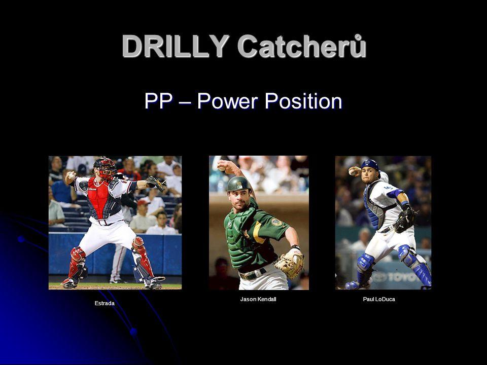 DRILLY Catcherů Catch the ball Catch the ball 2 C 2 C V plné výbavě, potřeba HP V plné výbavě, potřeba HP Postavení na HP – příhoz od polařů Postavení na HP – příhoz od polařů Chytit míč Chytit míč Druhý C hází míče – kamkoliv v dosahu (short x long hop, přímo) Druhý C hází míče – kamkoliv v dosahu (short x long hop, přímo) 20x 20x