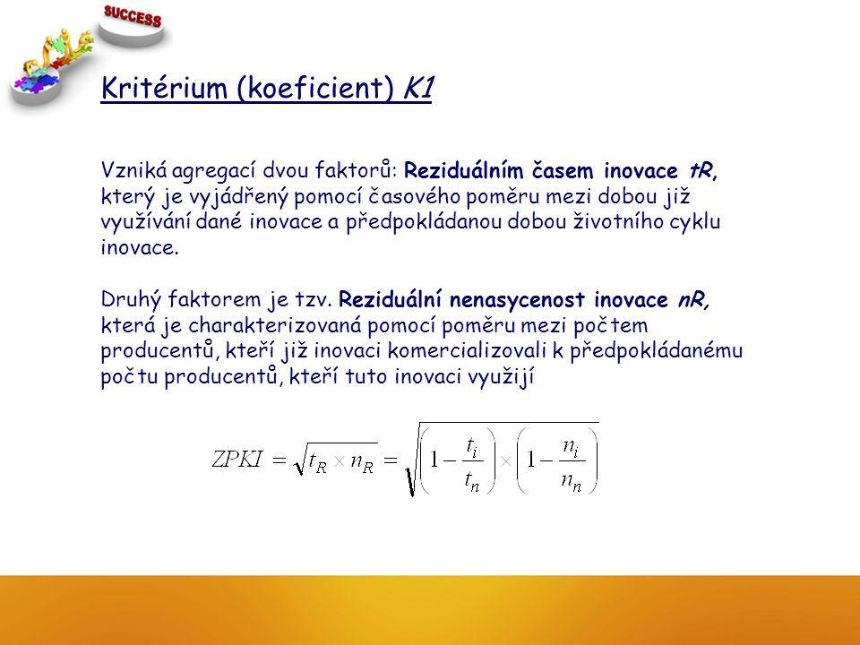 Kritérium (koeficient) K1 Vzniká agregací dvou faktorů: Reziduálním časem inovace tR, který je vyjádřený pomocí časového poměru mezi dobou již využívá
