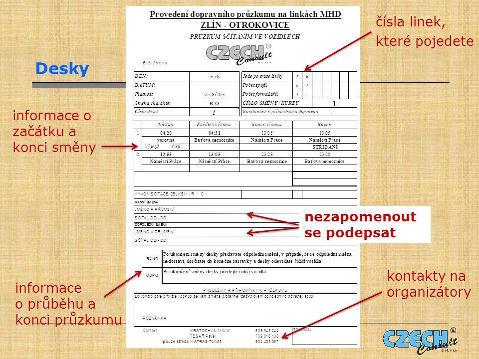 Rozpis směny číslo link y výchozí zastávka…čas konečná zastávka…čas pořadí: číslo oddílu formuláře (uvedeno na formuláři) informace o konci směny