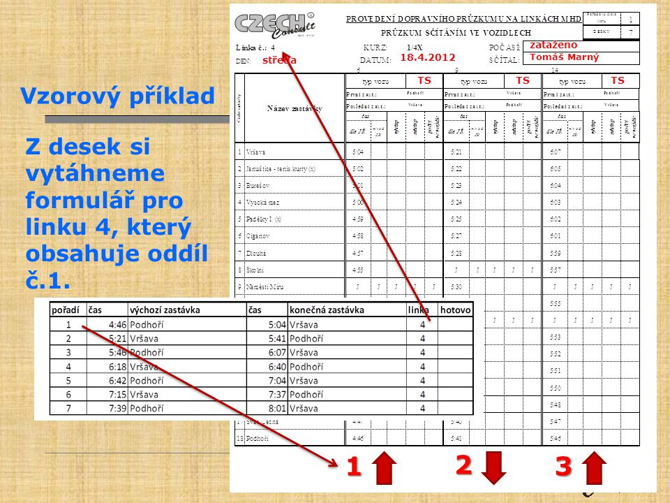 Vzorový příklad Pojedeme spoj jedoucí z Podhoří na Vršavu, formulář tedy vyplňujeme od zdola nahoru 13 2 zataženo Tomáš Marný 18.4.2012 středa TS