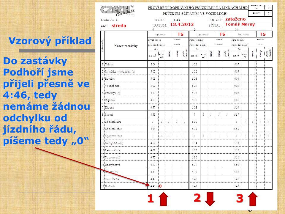 Vzorový příklad Do vozu nám nastoupili 2 cestující, nikdo nevystoupil 13 2 002 zataženo Tomáš Marný 18.4.2012 středa TS