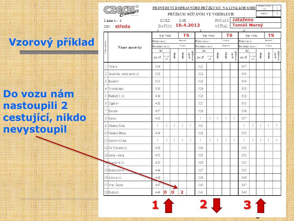 Vzorový příklad Ve vozidle tedy nyní máme 2 cestující 13 2 002 2 zataženo Tomáš Marný 18.4.2012 středa TS