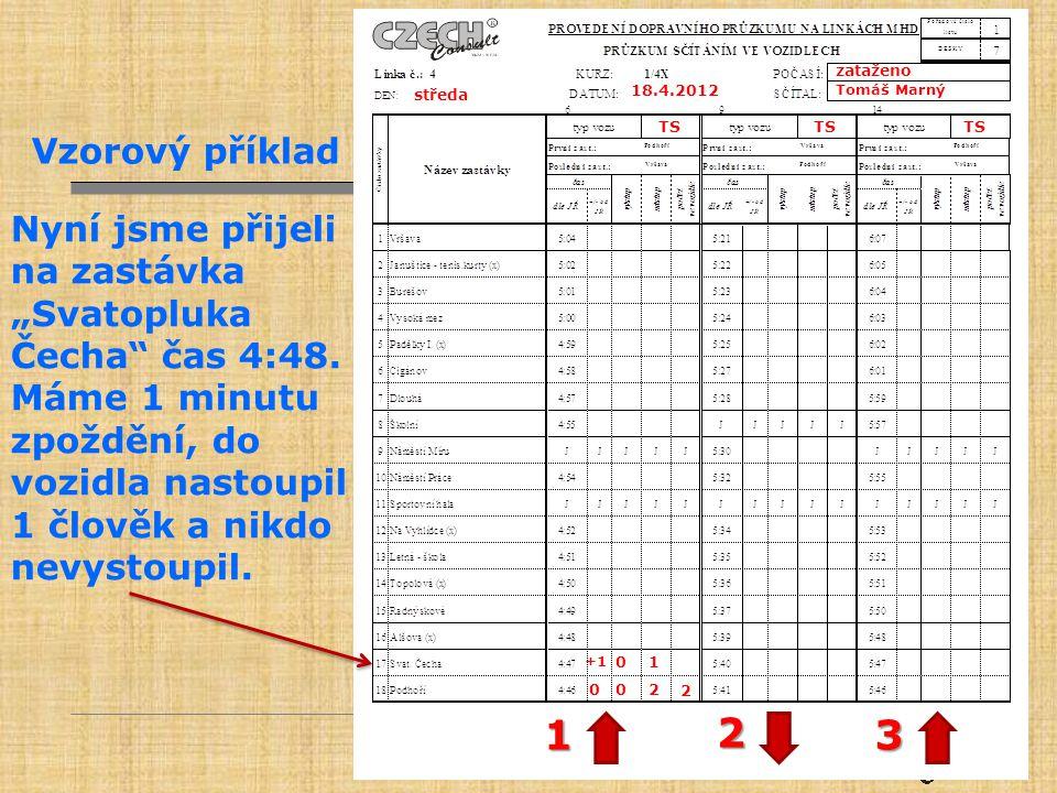 Vzorový příklad Ve vozidle máme nyní 3 cestující 2 přijeli + 1 nástup – 0 výstup 13 2 002 2 +1 01 3 zataženo Tomáš Marný 18.4.2012 středa TS
