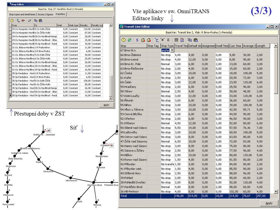 (3/3) Přestupní doby v ŽST Síť Vše aplikace v sw. OmniTRANS Editace linky
