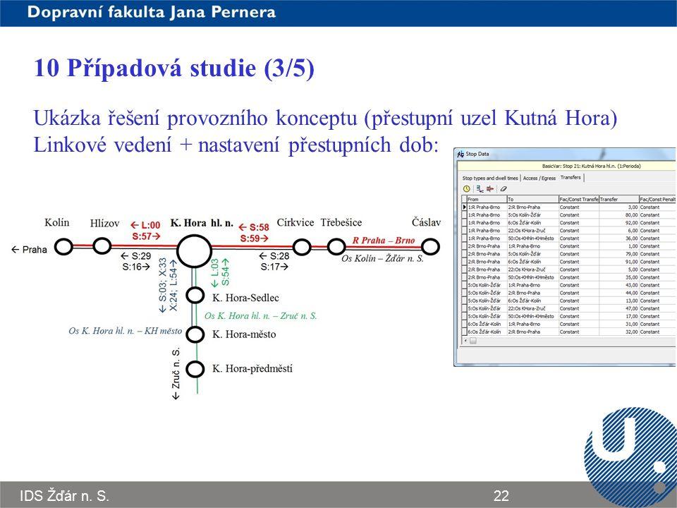 IDS Žďár n. S.22 10 Případová studie (3/5) Ukázka řešení provozního konceptu (přestupní uzel Kutná Hora) Linkové vedení + nastavení přestupních dob: