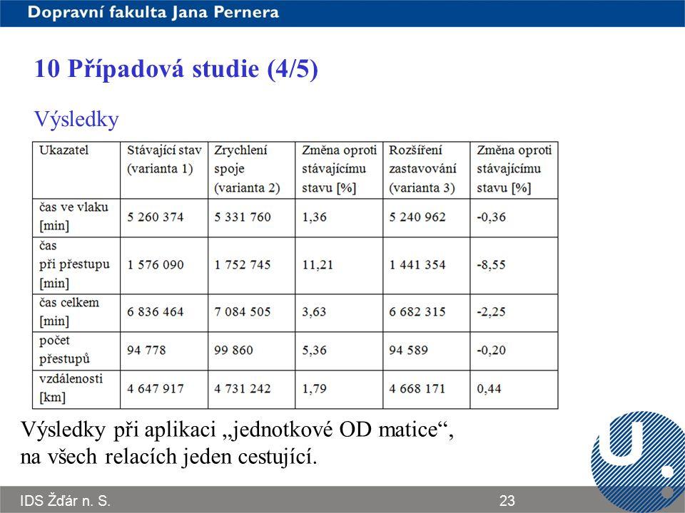 """IDS Žďár n. S.23 10 Případová studie (4/5) Výsledky Výsledky při aplikaci """"jednotkové OD matice"""", na všech relacích jeden cestující."""