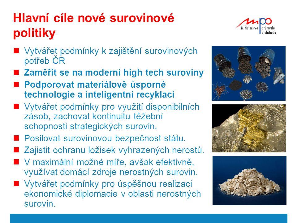 Hlavní cíle nové surovinové politiky Vytvářet podmínky k zajištění surovinových potřeb ČR Zaměřit se na moderní high tech suroviny Podporovat materiál
