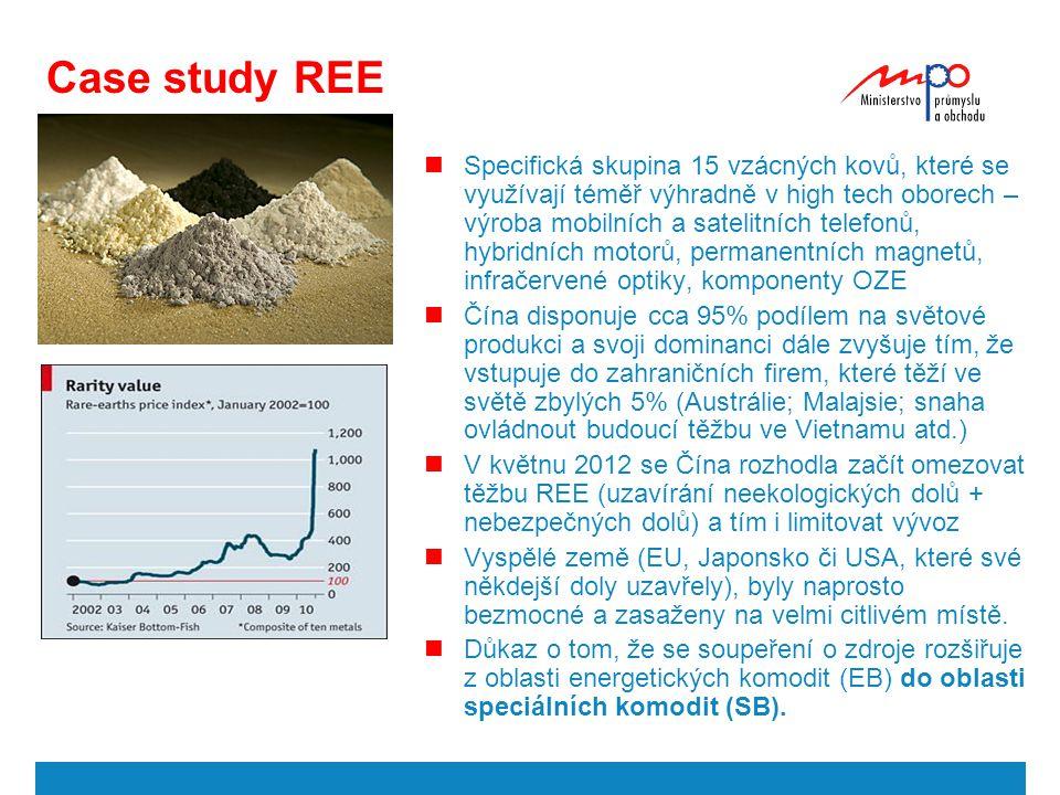 Case study REE Specifická skupina 15 vzácných kovů, které se využívají téměř výhradně v high tech oborech – výroba mobilních a satelitních telefonů, h