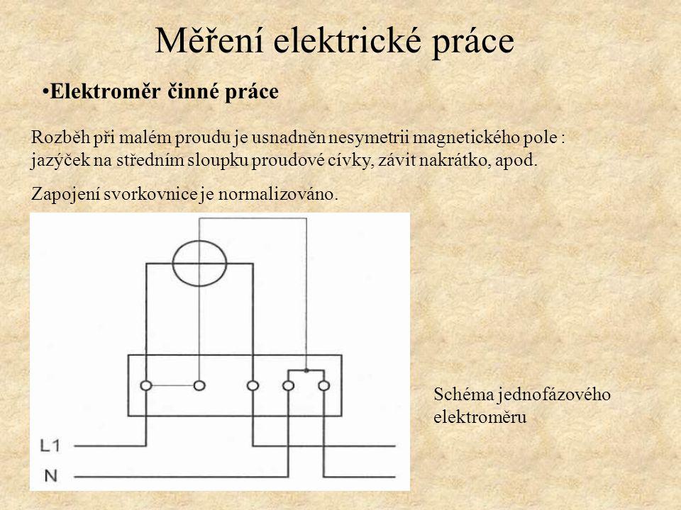 Elektroměr činné práce Rozběh při malém proudu je usnadněn nesymetrii magnetického pole : jazýček na středním sloupku proudové cívky, závit nakrátko,