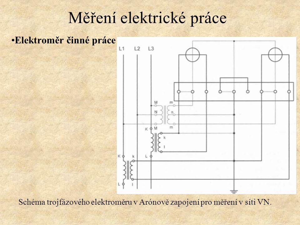 Elektroměr činné práce Schéma trojfázového elektroměru v Arónově zapojení pro měření v síti VN. Měření elektrické práce