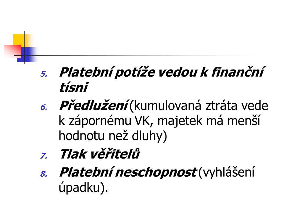 5. Platební potíže vedou k finanční tísni 6. Předlužení (kumulovaná ztráta vede k zápornému VK, majetek má menší hodnotu než dluhy) 7. Tlak věřitelů 8