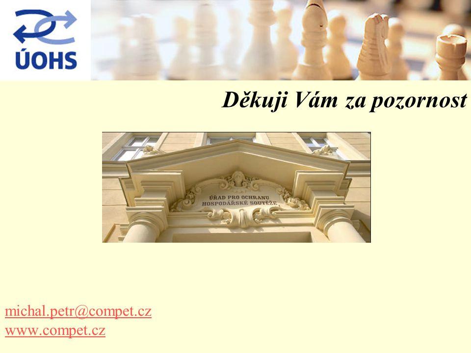 Děkuji Vám za pozornost michal.petr@compet.cz www.compet.cz