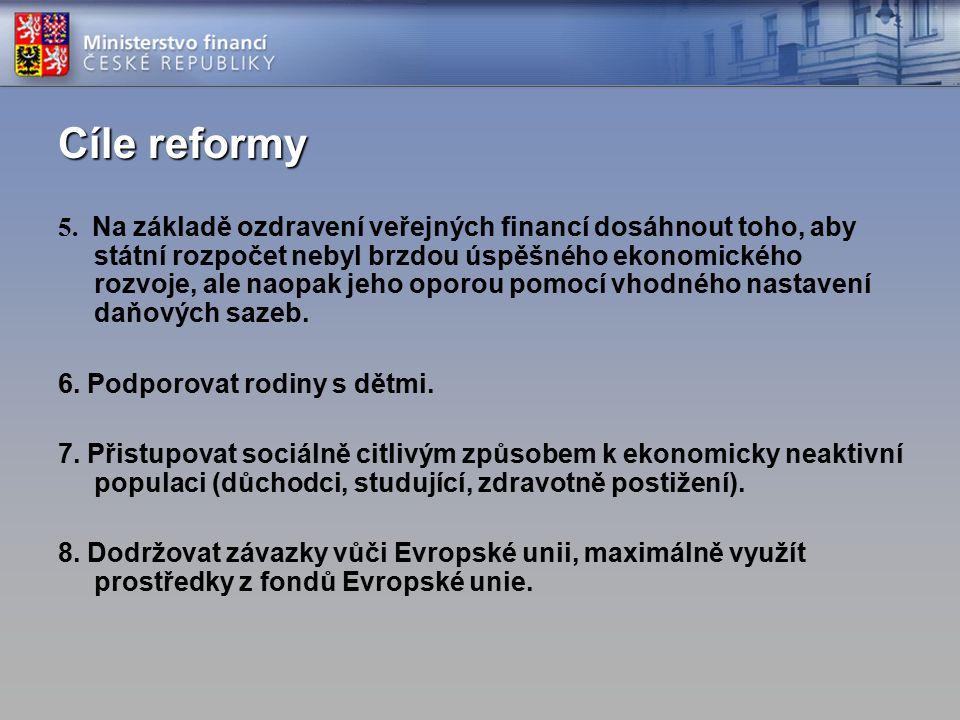 Cíle reformy 5.