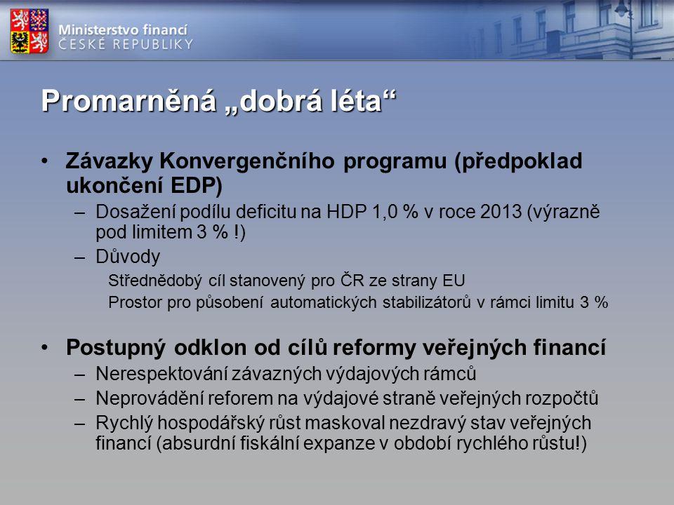 """Promarněná """"dobrá léta Závazky Konvergenčního programu (předpoklad ukončení EDP) –Dosažení podílu deficitu na HDP 1,0 % v roce 2013 (výrazně pod limitem 3 % !) –Důvody Střednědobý cíl stanovený pro ČR ze strany EU Prostor pro působení automatických stabilizátorů v rámci limitu 3 % Postupný odklon od cílů reformy veřejných financí –Nerespektování závazných výdajových rámců –Neprovádění reforem na výdajové straně veřejných rozpočtů –Rychlý hospodářský růst maskoval nezdravý stav veřejných financí (absurdní fiskální expanze v období rychlého růstu!)"""