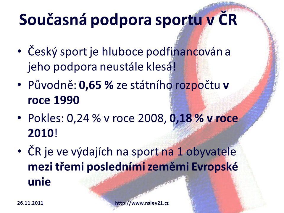 Současná podpora sportu v ČR Český sport je hluboce podfinancován a jeho podpora neustále klesá.