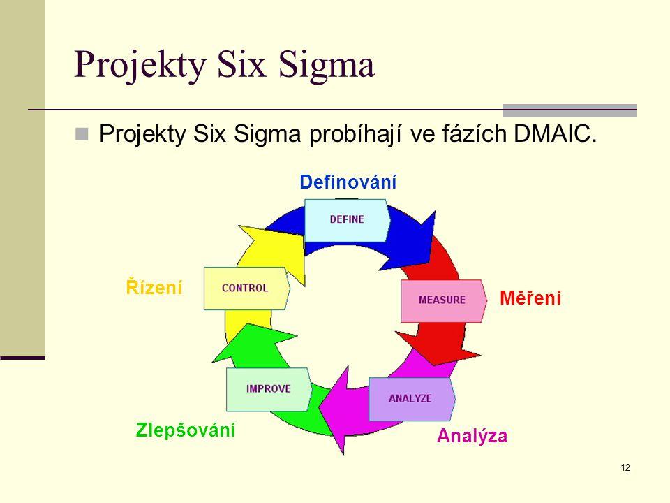 12 Projekty Six Sigma Projekty Six Sigma probíhají ve fázích DMAIC. Definování Analýza Měření Řízení Zlepšování