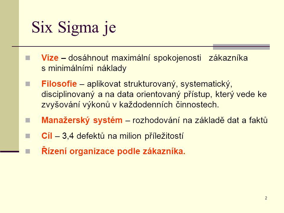 2 Six Sigma je Vize – dosáhnout maximální spokojenosti zákazníka s minimálními náklady Filosofie – aplikovat strukturovaný, systematický, disciplinova