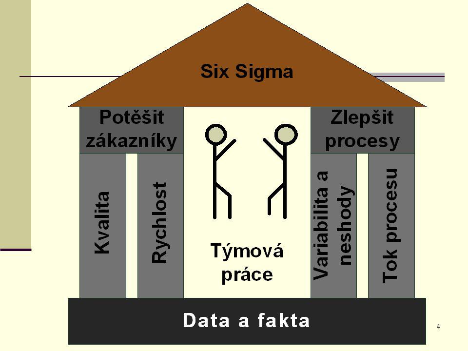 5 Směrodatná odchylka _X_X