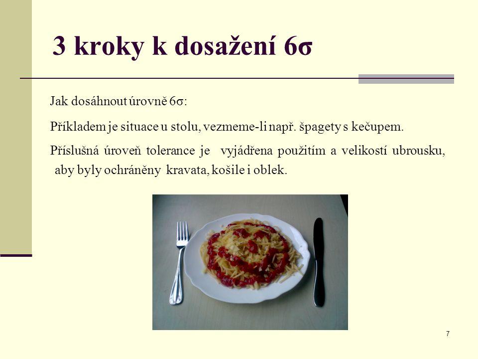 7 3 kroky k dosažení 6σ Jak dosáhnout úrovně 6σ: Příkladem je situace u stolu, vezmeme-li např. špagety s kečupem. Příslušná úroveň tolerance je vyjád