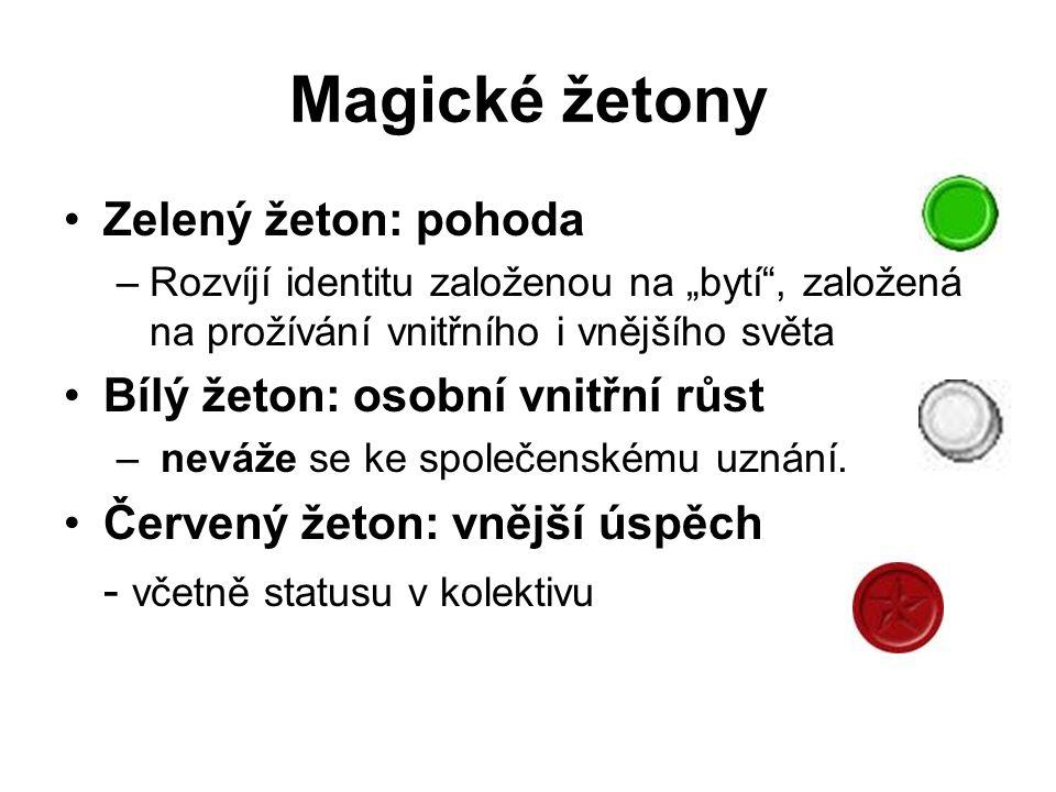 """Magické žetony Zelený žeton: pohoda –Rozvíjí identitu založenou na """"bytí , založená na prožívání vnitřního i vnějšího světa Bílý žeton: osobní vnitřní růst – neváže se ke společenskému uznání."""