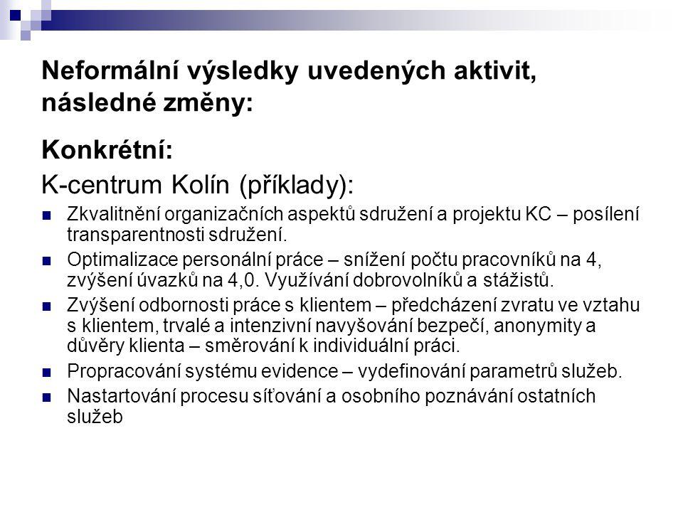Neformální výsledky uvedených aktivit, následné změny: Konkrétní: K-centrum Kolín (příklady): Zkvalitnění organizačních aspektů sdružení a projektu KC